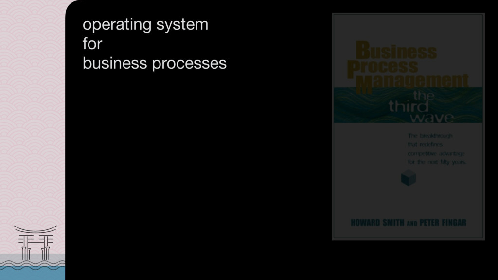 operating system for business processes