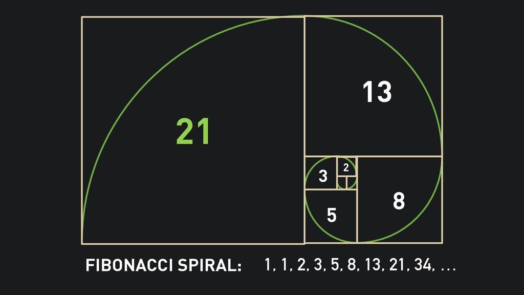 @clairegiordano 2 3 5 8 13 21 FIBONACCI SPIRAL:...