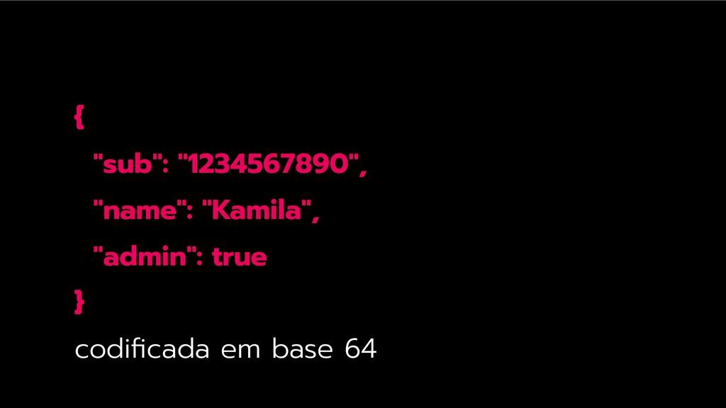 """{ """"sub"""": """"1234567890"""", """"name"""": """"Kamila"""", """"admin..."""