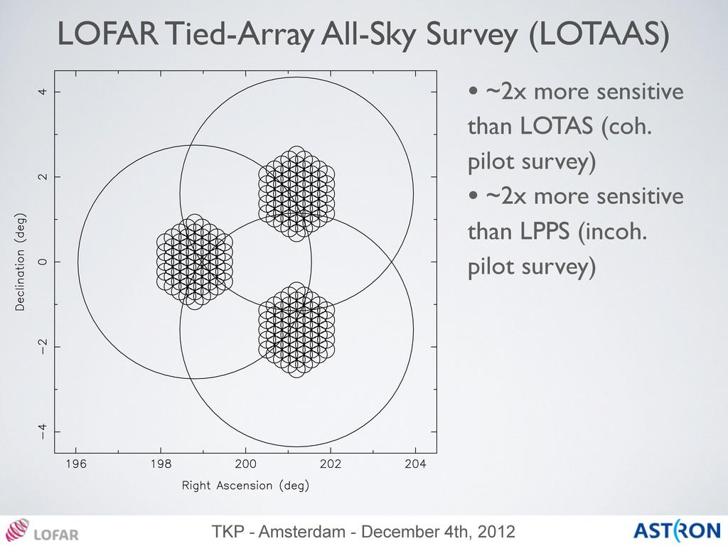 TKP - Amsterdam - December 4th, 2012 LOFAR Tied...