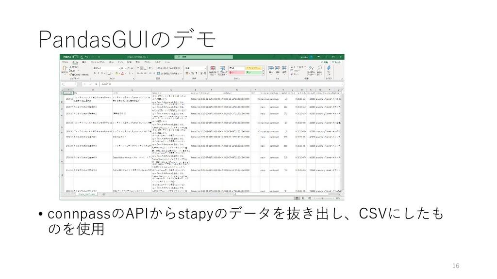PandasGUIのデモ • connpassのAPIからstapyのデータを抜き出し、CSV...