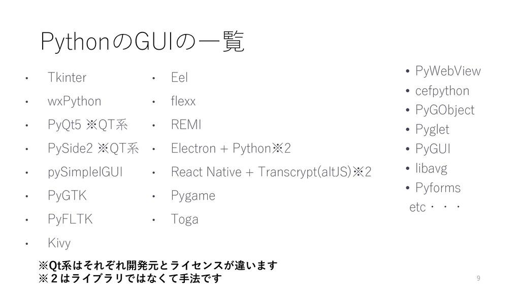 PythonのGUIの一覧 • Tkinter • wxPython • PyQt5 ※QT系...