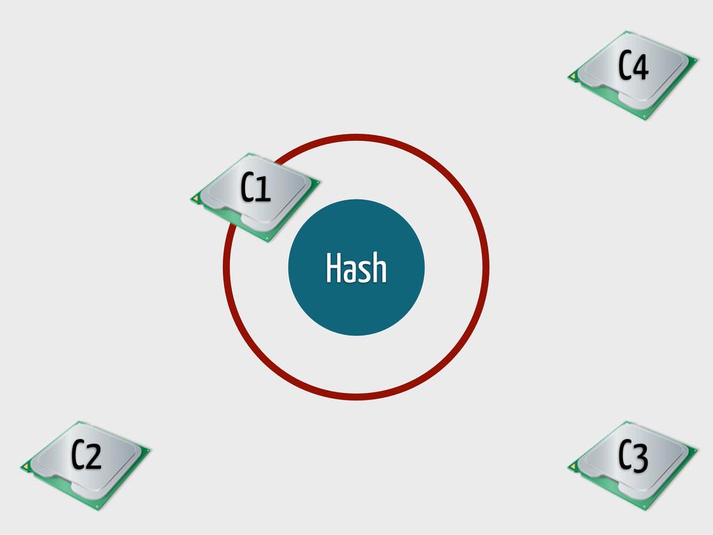 Hash C2 C3 C4 C1