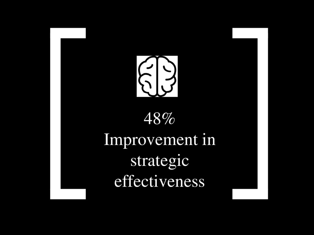48% Improvement in strategic effectiveness