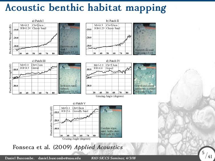 Acoustic benthic habitat mapping Fonseca et al....