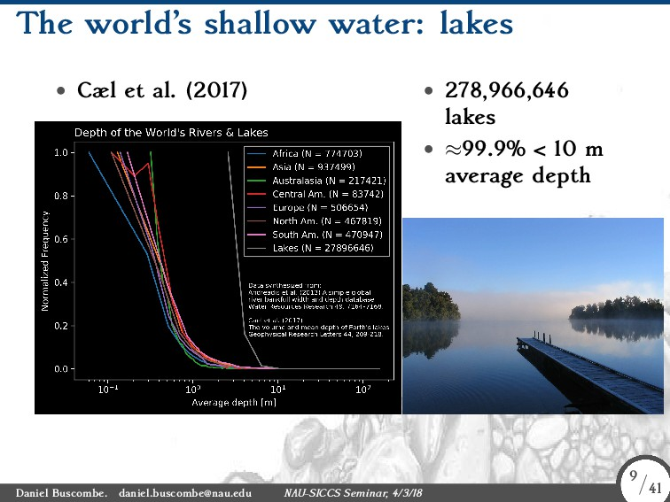 The world's shallow water: lakes • Cæl et al. (...