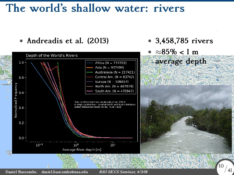 The world's shallow water: rivers • Andreadis e...