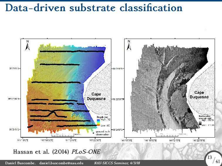 Data-driven substrate classification Hassan et ...