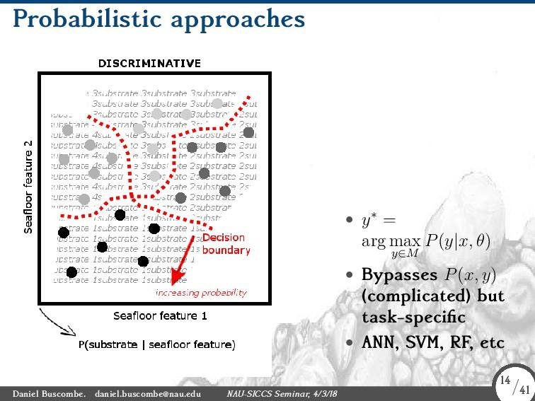 Probabilistic approaches • y∗ = arg max y∈M P(y...
