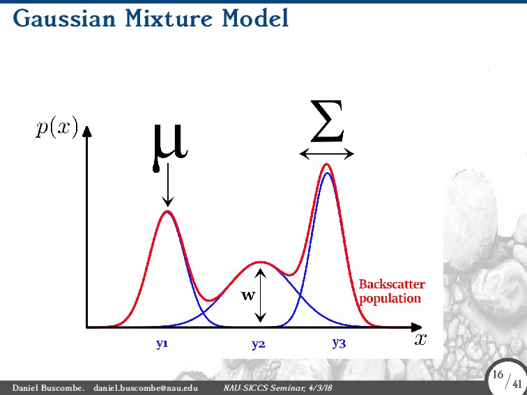 Gaussian Mixture Model Daniel Buscombe. daniel....