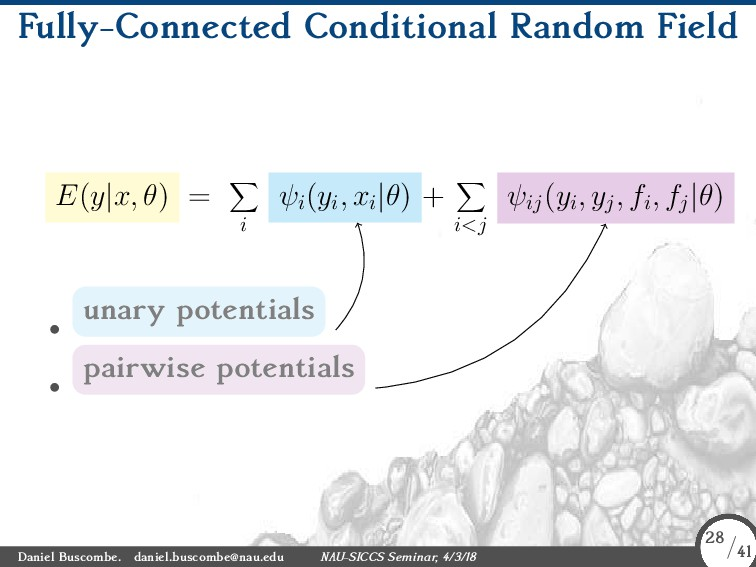Fully-Connected Conditional Random Field E(y|x,...