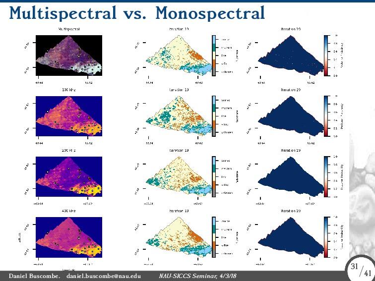 Multispectral vs. Monospectral Daniel Buscombe....