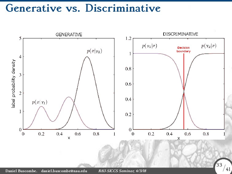 Generative vs. Discriminative Daniel Buscombe. ...