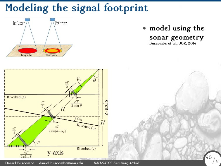 Modeling the signal footprint • model using the...