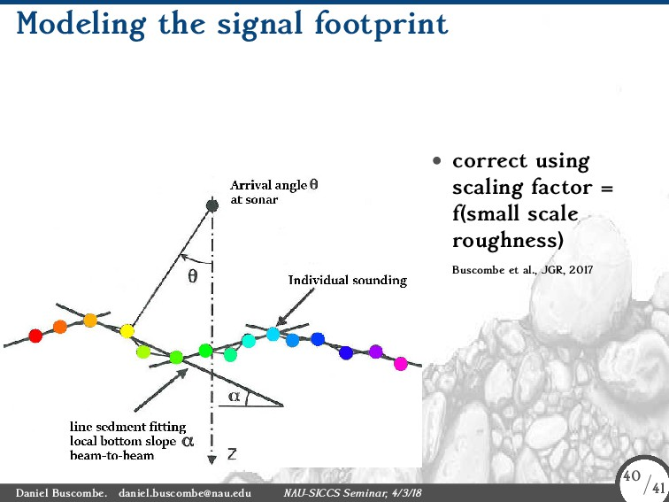 Modeling the signal footprint • correct using s...