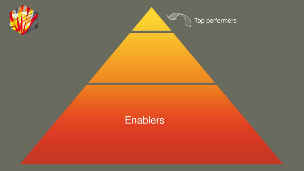 Enablers Top performers