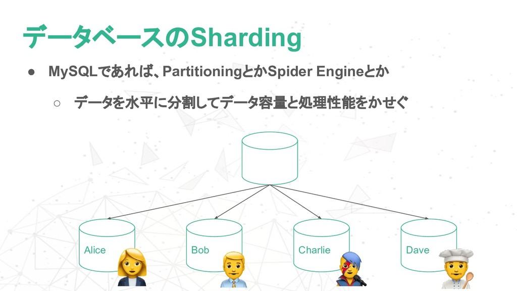 データベースのSharding ● MySQLであれば、PartitioningとかSpide...