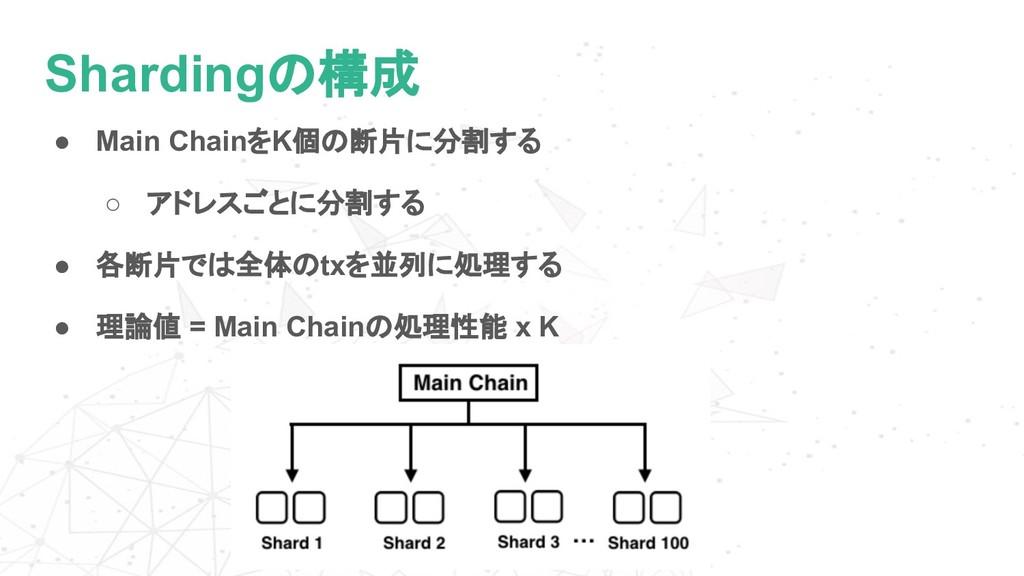 Shardingの構成 ● Main ChainをK個の断片に分割する ○ アドレスごとに分割...