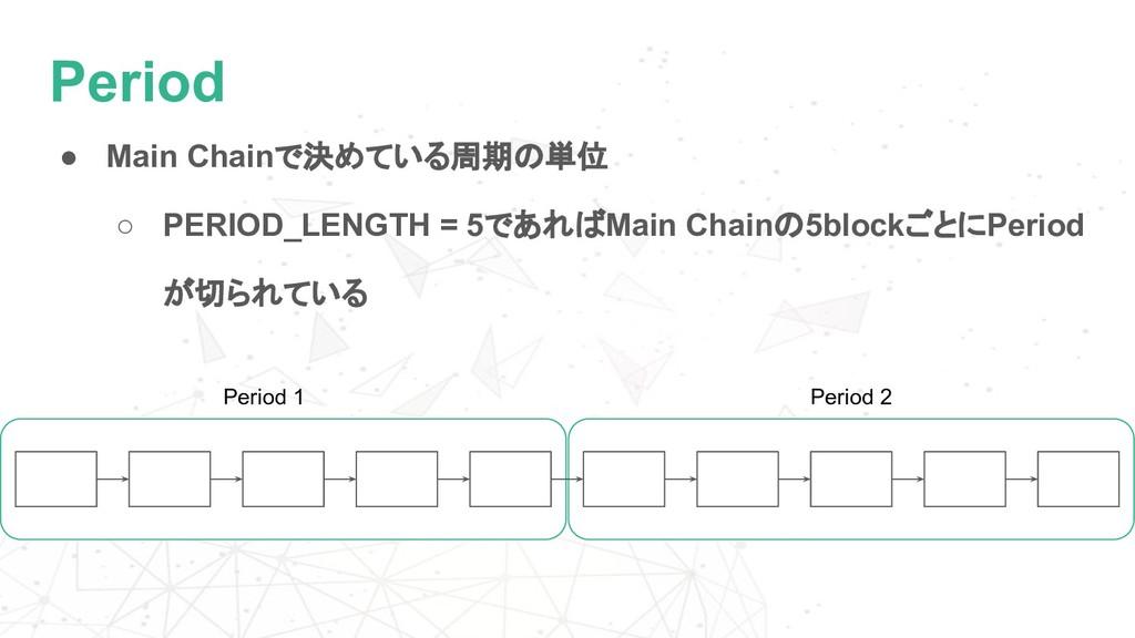 Period ● Main Chainで決めている周期の単位 ○ PERIOD_LENGTH ...