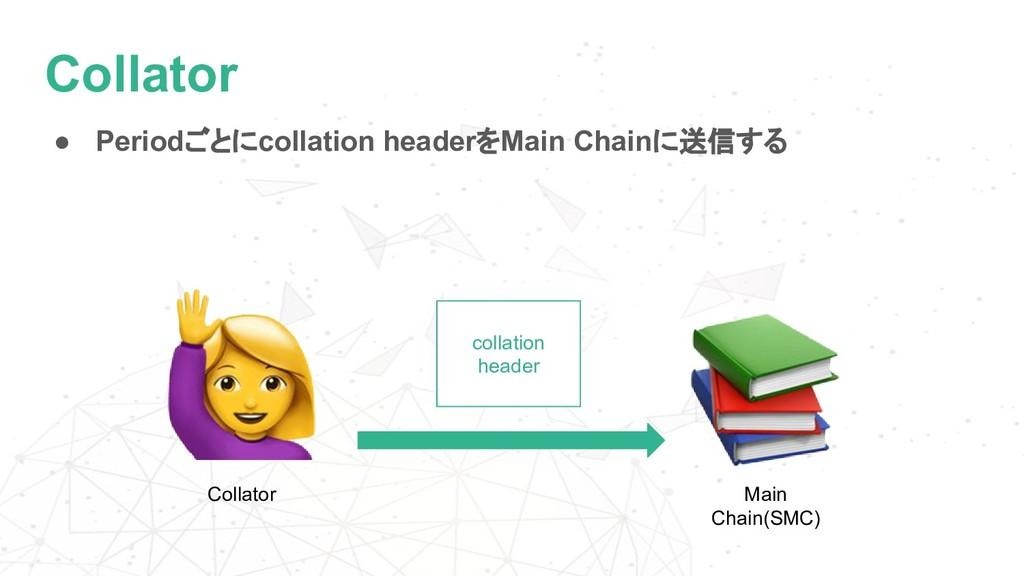 Collator ● Periodごとにcollation headerをMain Chain...