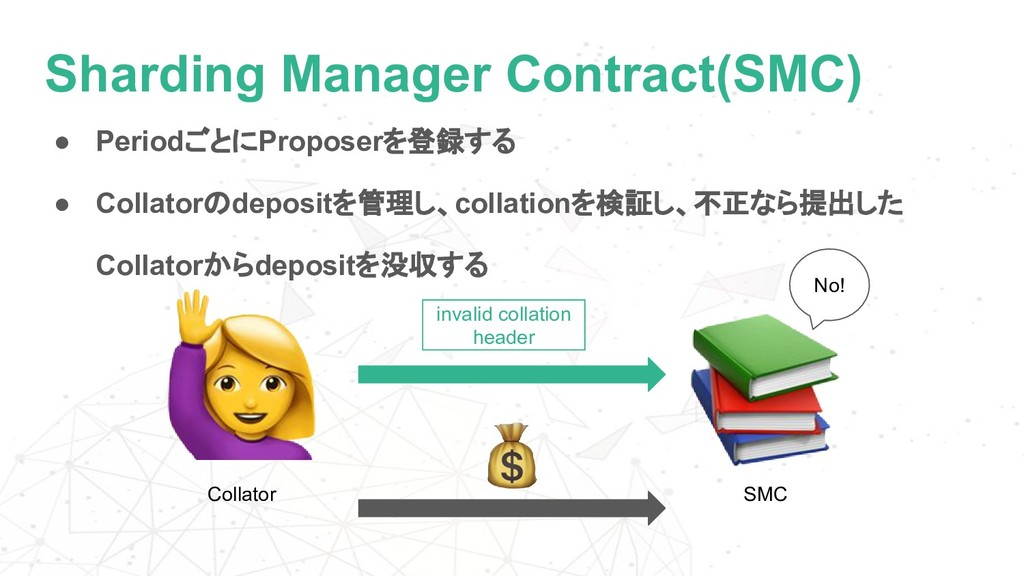 Sharding Manager Contract(SMC) ● PeriodごとにPropo...