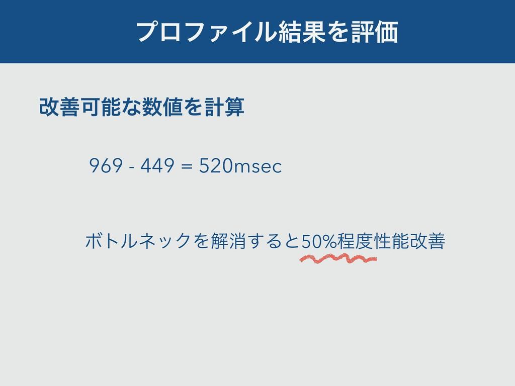 ϓϩϑΝΠϧ݁ՌΛධՁ վળՄͳΛܭ 969 - 449 = 520msec Ϙτϧω...