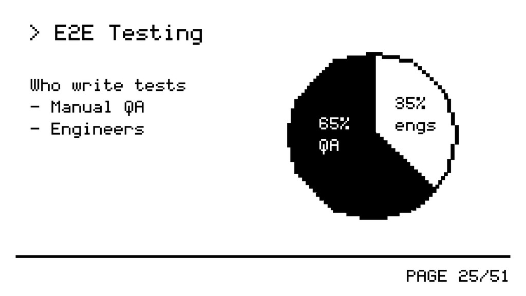 PAGE 25/51 Who write tests - Manual QA - Engine...