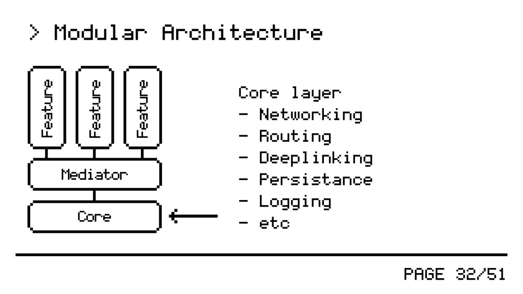 PAGE 32/51 > Modular Architecture Core layer - ...