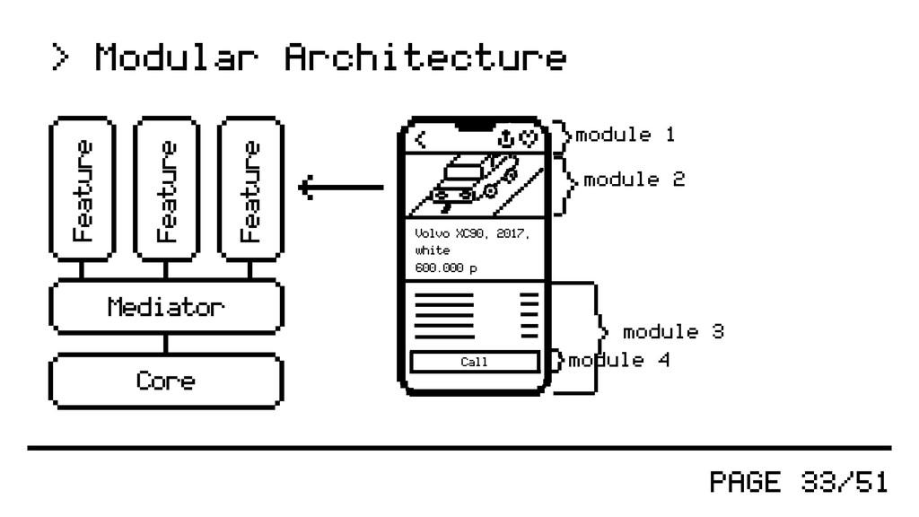PAGE 33/51 > Modular Architecture module 1 modu...