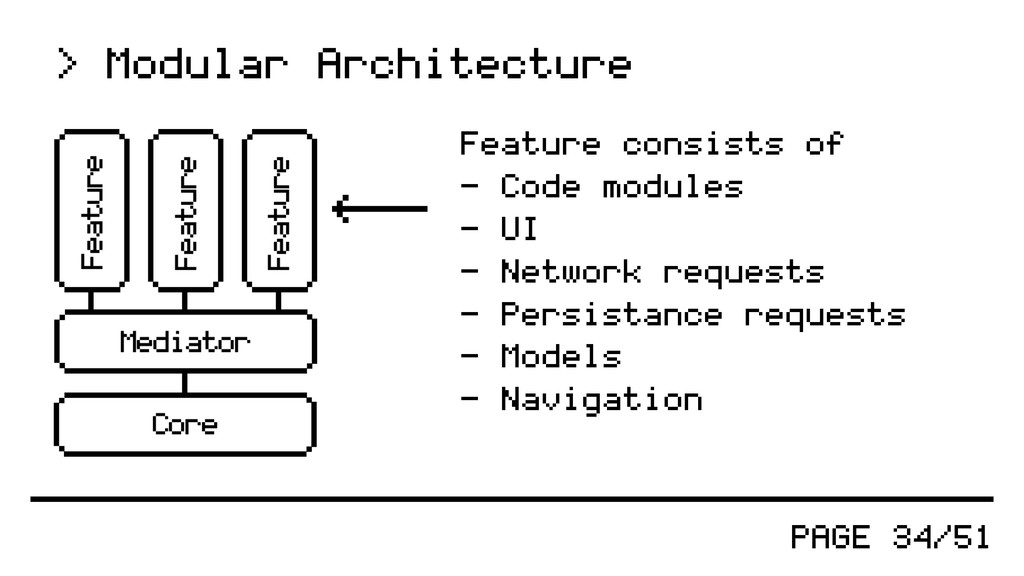 PAGE 34/51 > Modular Architecture Feature consi...