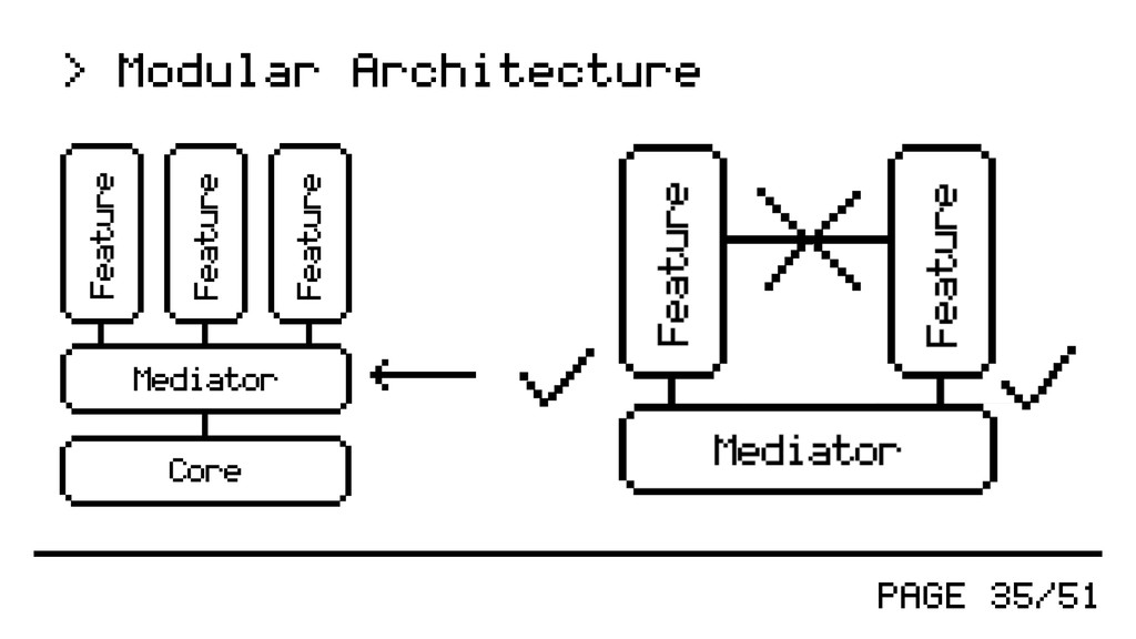 PAGE 35/51 > Modular Architecture