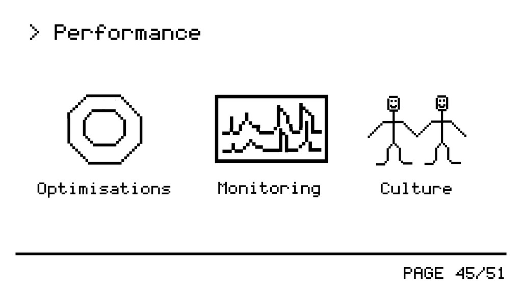 PAGE 45/51 > Performance Monitoring Culture Opt...