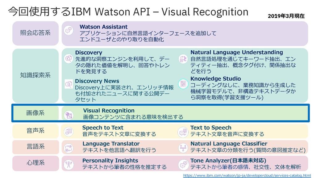 今回使⽤するIBM Watson API – Visual Recognition 2019年...