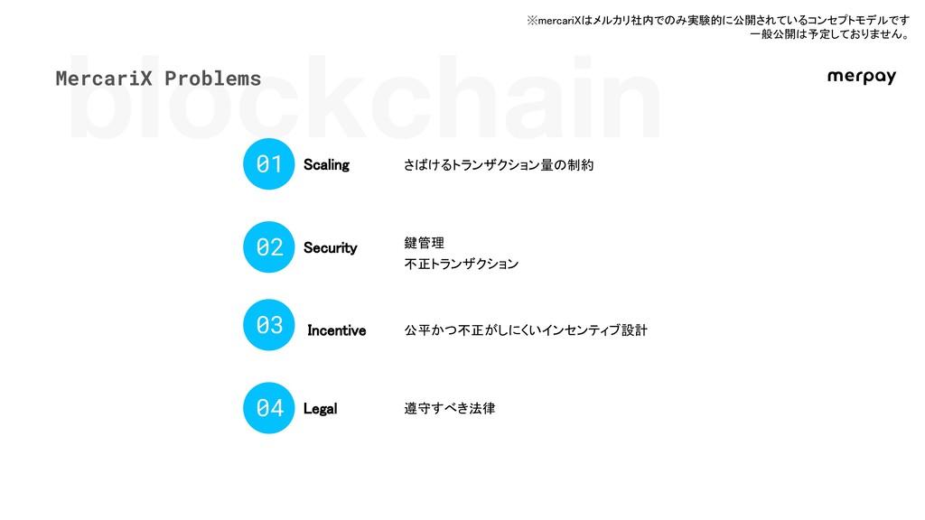 blockchain Scaling さばけるトランザクション量の制約 01 Security...