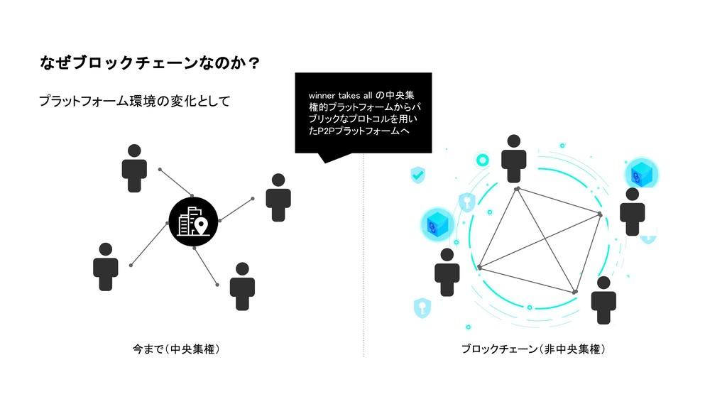 なぜブロックチェーンなのか? プラットフォーム環境の変化として 今まで(中央集権) ブロックチ...