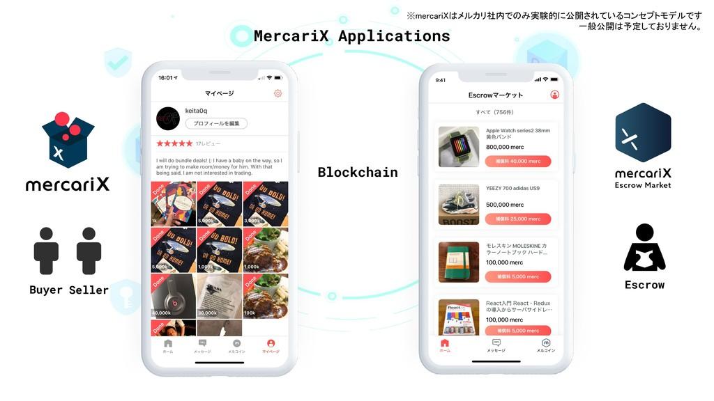 Blockchain Buyer Seller Escrow MercariX Applica...