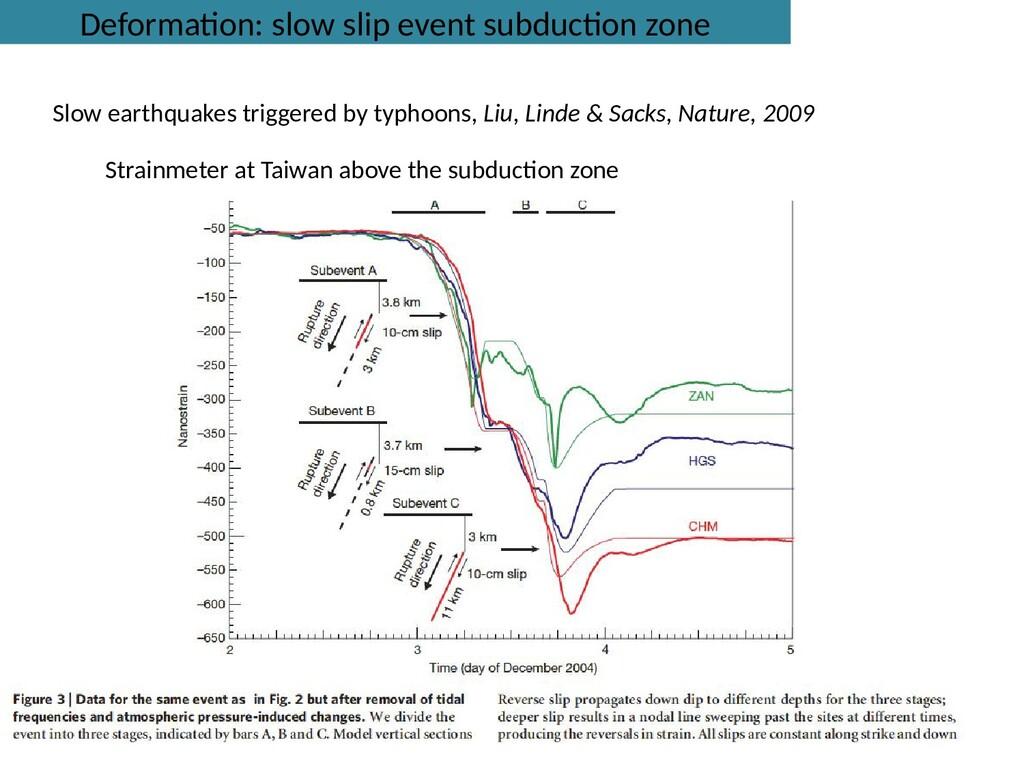 Slow earthquakes triggered by typhoons, Liu, Li...