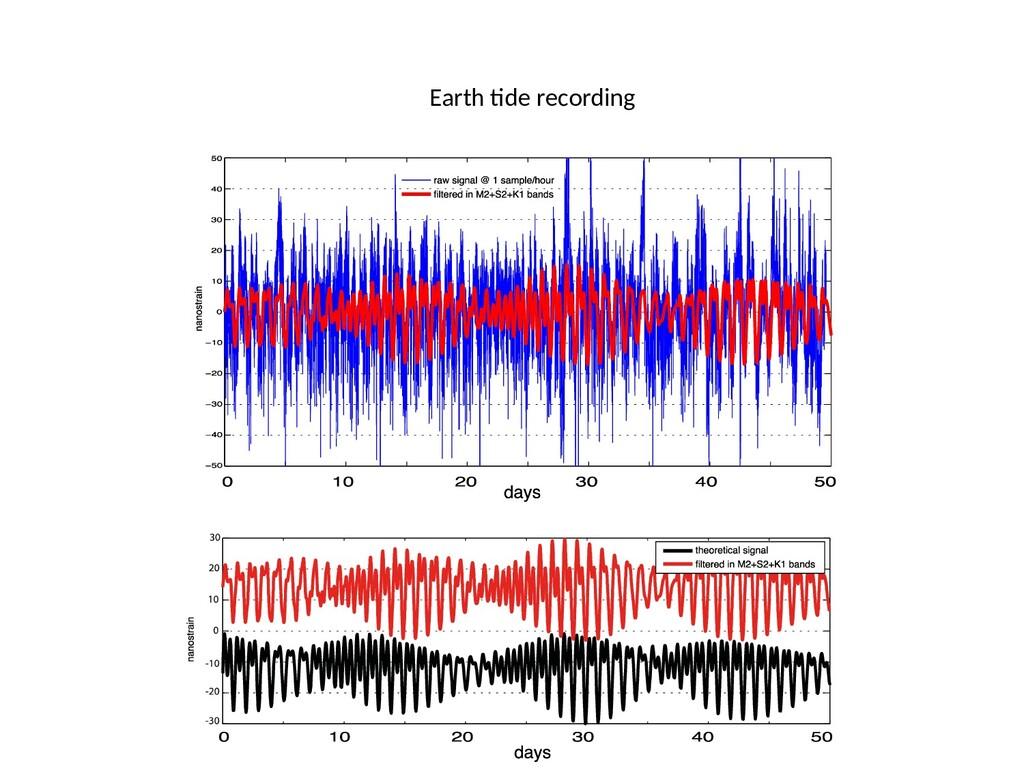 Earth tide recording