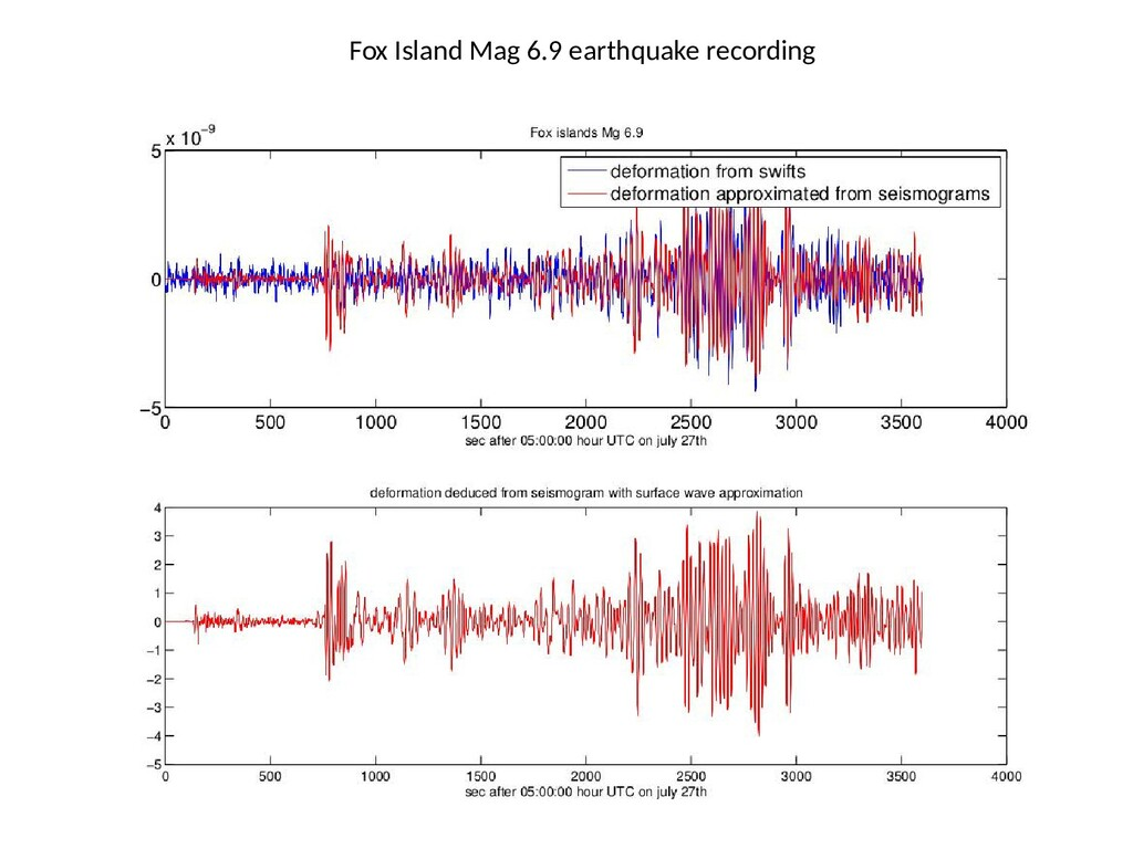 Fox Island Mag 6.9 earthquake recording