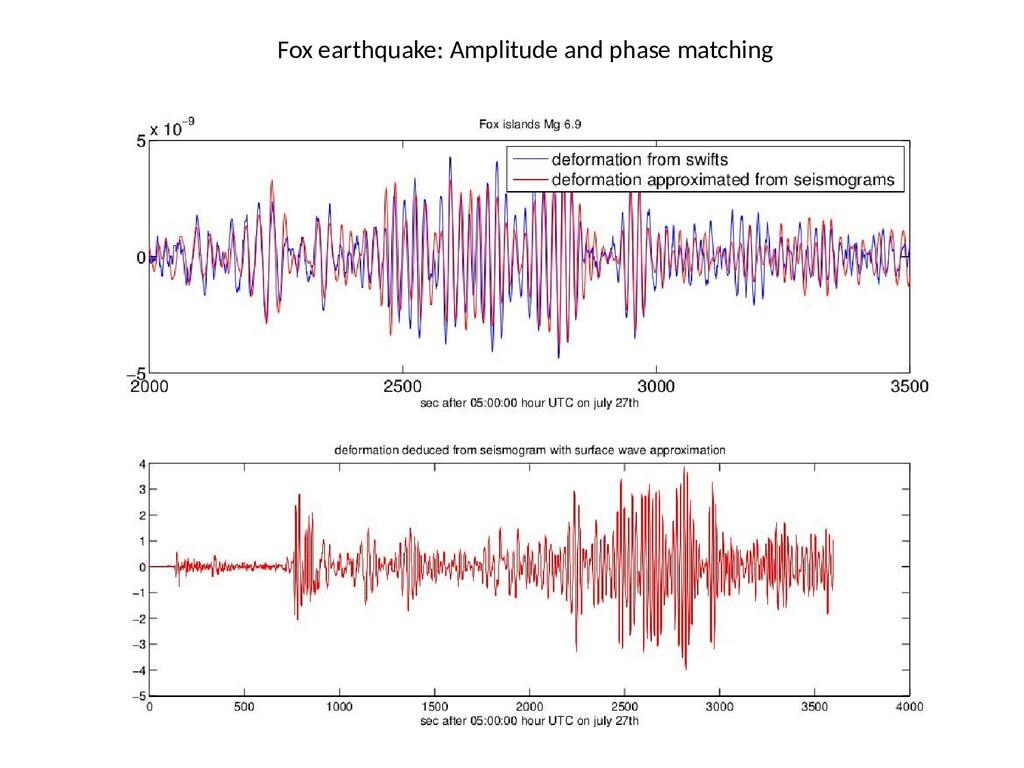 Fox earthquake: Amplitude and phase matching