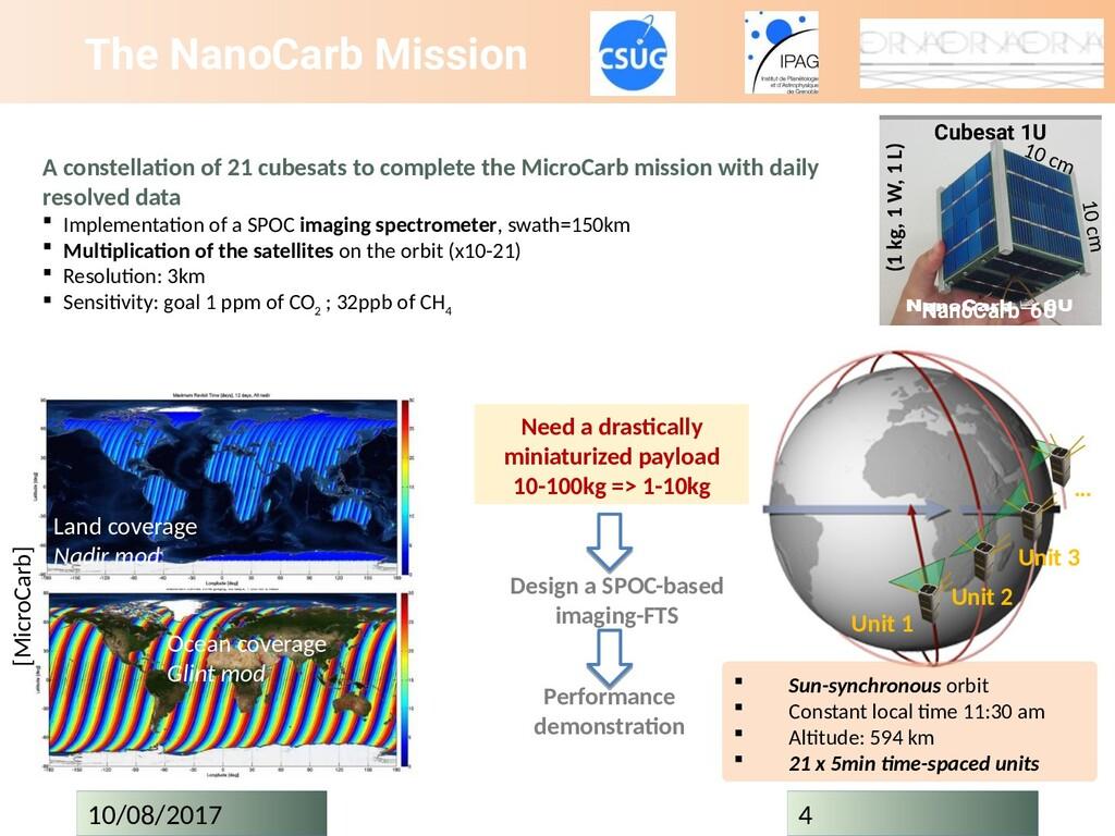 Cubesat 1U (1 kg, 1 W, 1 L) 10 cm 10 cm NanoCar...