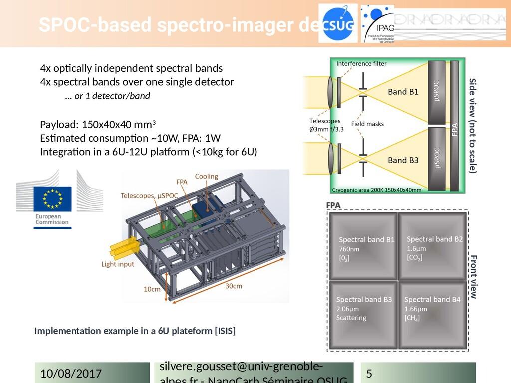 SPOC-based spectro-imager design Side view (not...