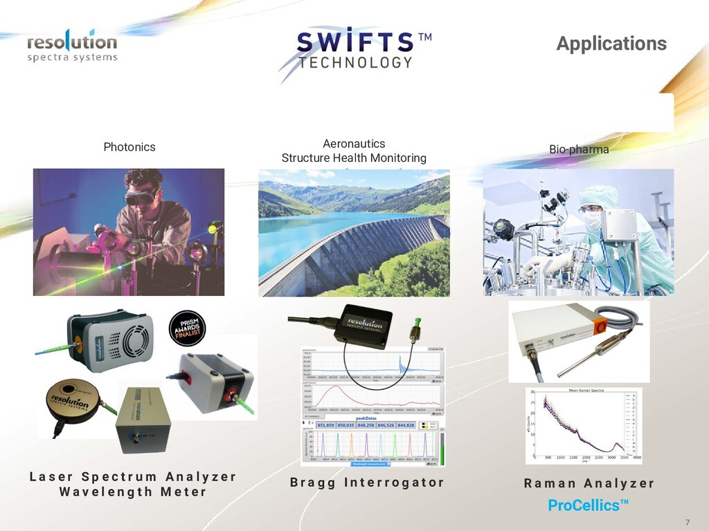 7 Applications Photonics Aeronautics Structure ...