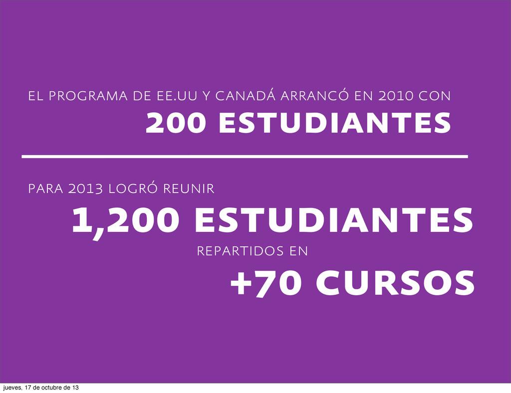 200 estudiantes el programa de ee.uu y canadá a...