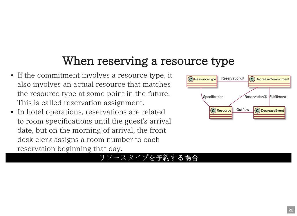 When reserving a resource type リソースタイプを予約する場合 I...
