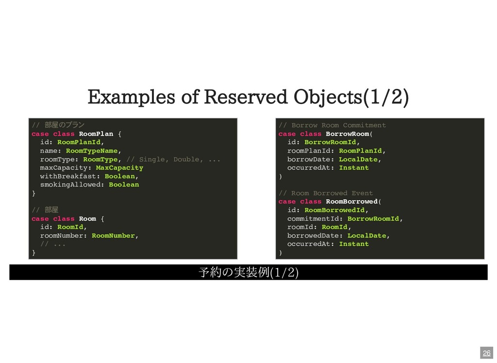 Examples of Reserved Objects(1/2) 予約の実装例(1/2) /...