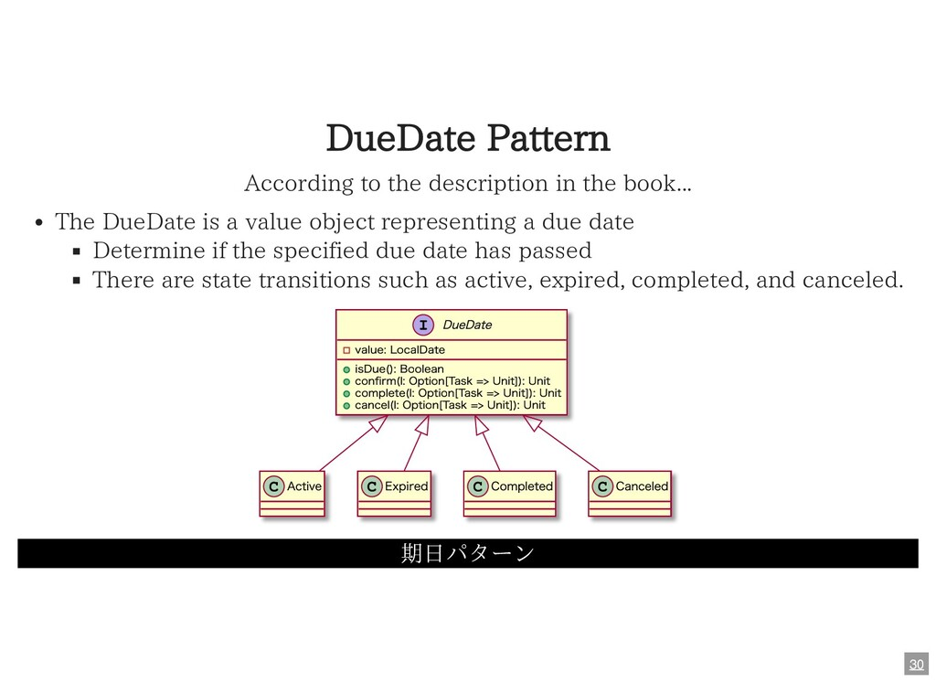 DueDate Pattern According to the description in...