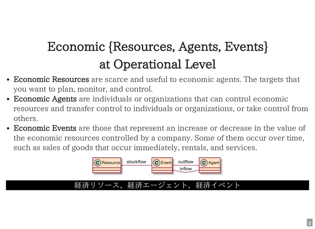 Economic {Resources, Agents, Events} at Operati...