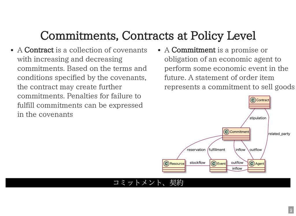 Commitments, Contracts at Policy Level コミットメント、...