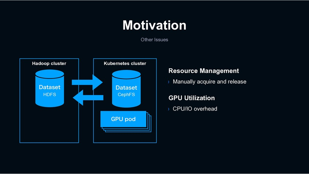 Motivation › Manually acquire and release › CPU...
